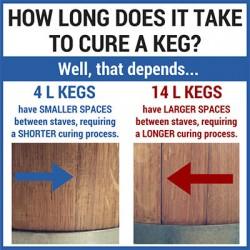 Curing Oak Keg